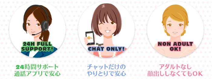 any(エニー)の詳細02