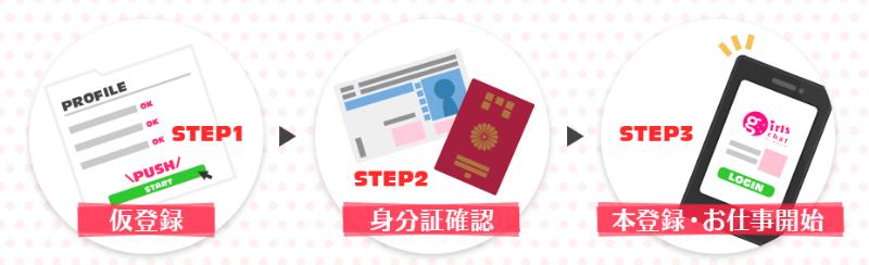 ガールズチャットは登録持、身分証の確認が必要